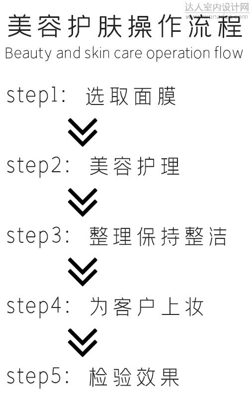 50平方操作流程.jpg